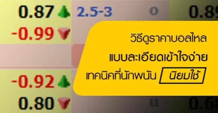 UFABET ราคาบอลไหล เว็บพนันบอลอันดับหนึ่งของไทย